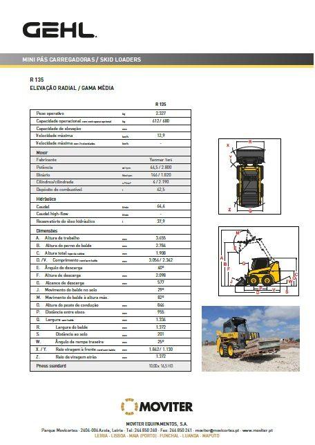 Catálogo R135