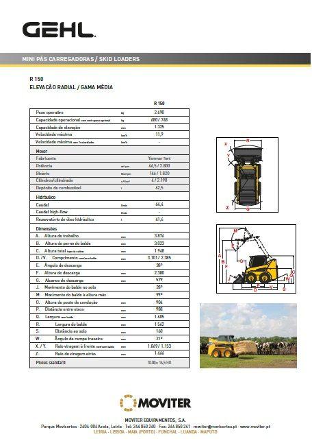 Catálogo R150