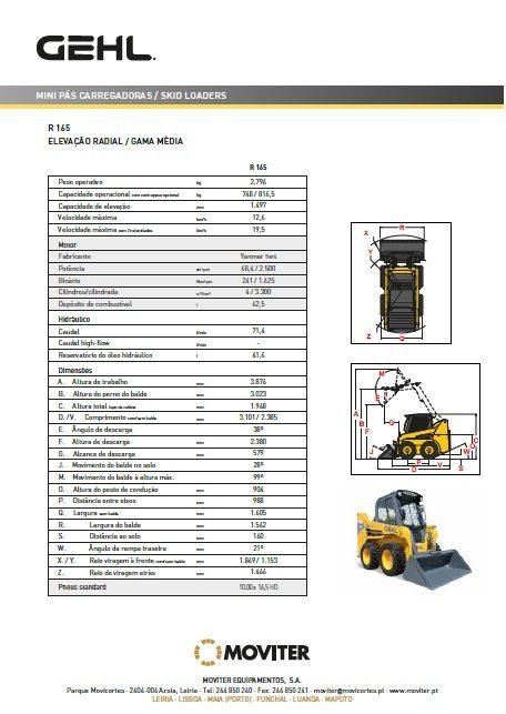 Catálogo R165