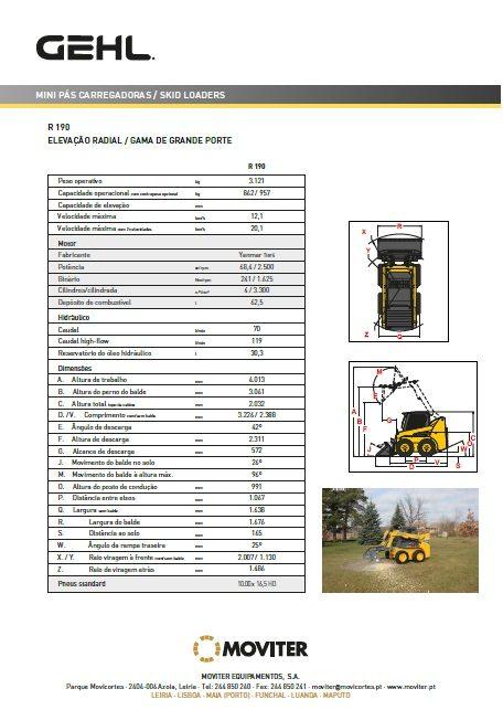 Catálogo R190