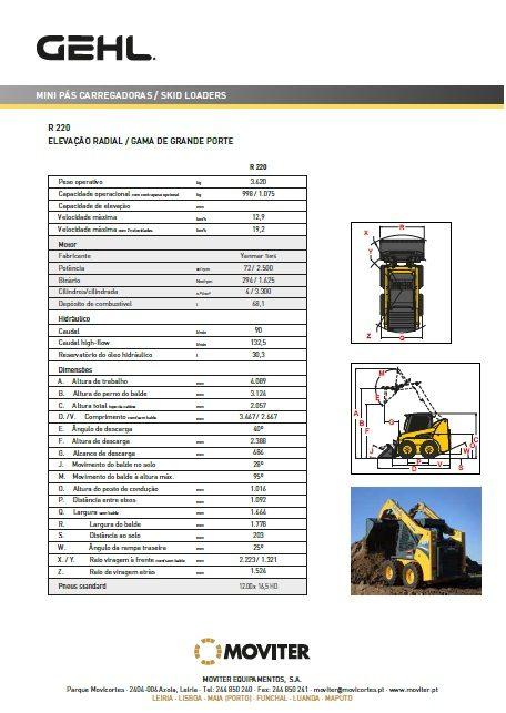 Catálogo R220