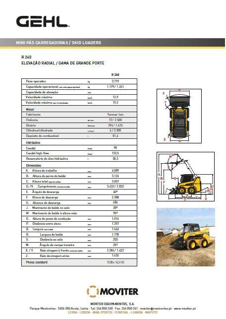 Catálogo R260